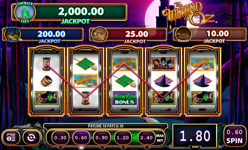 Play Wizard Of Oz Slot Machine Online Free