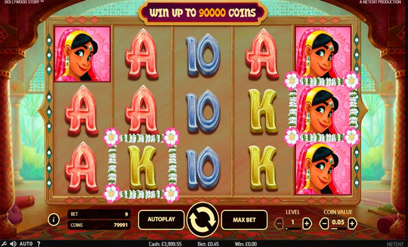 Bollywood Story Slot Machine Review