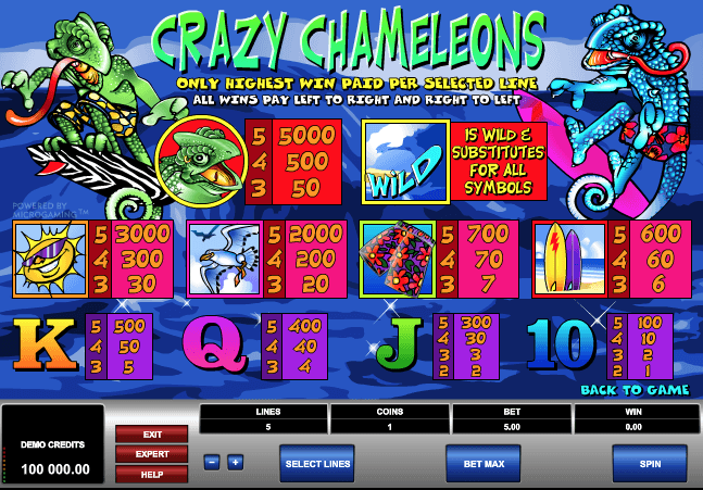 Crazy Chameleons Slot Game Online