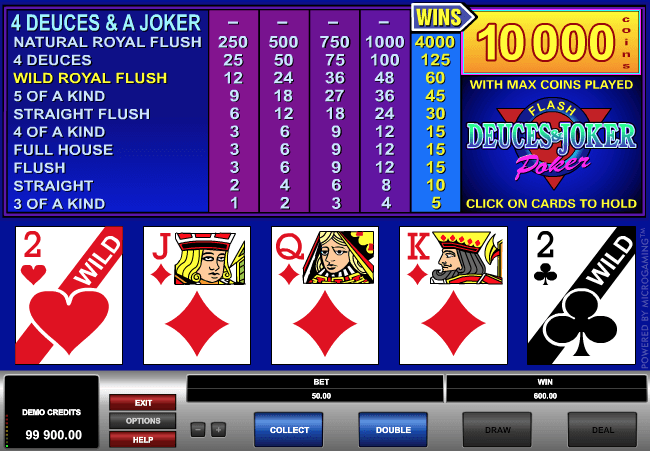 Deuces and Joker Poker Online