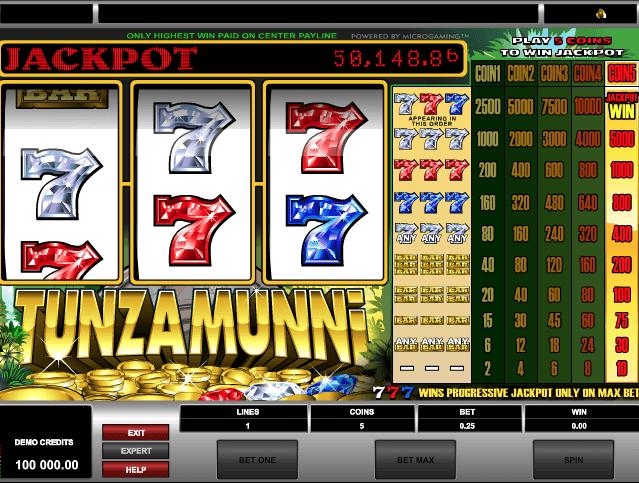 Tunzamunni Slot Machine Online