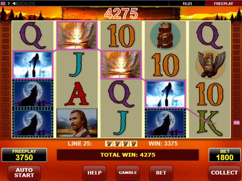 Wolf Moon Slot Machine Review