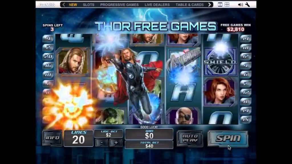 The Avengers Slot Machine Review