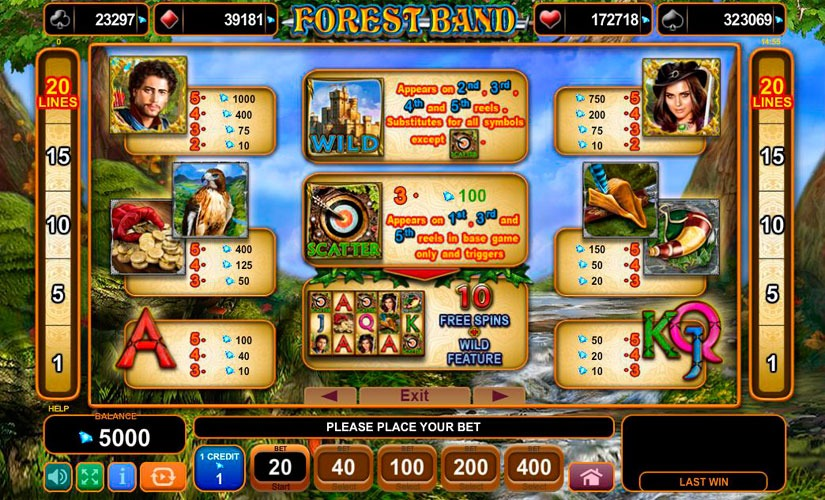 Forest Band Slot Machine Review
