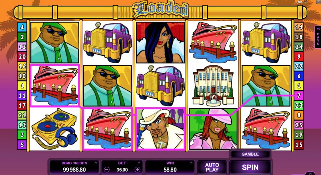 Loaded Slot Game Online