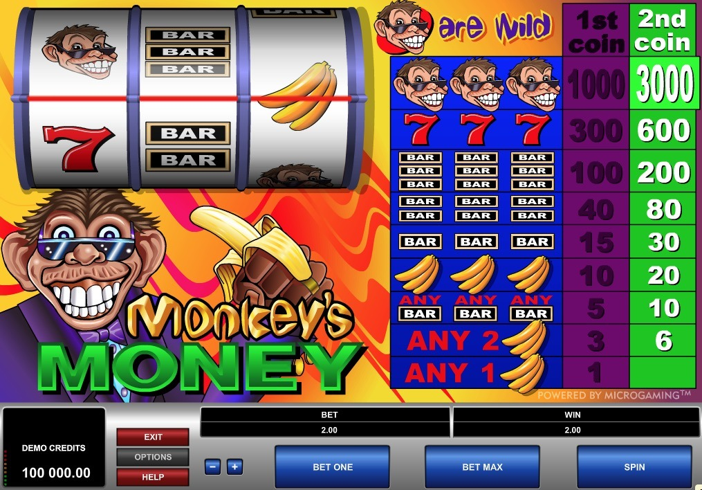 Monkey's Money Slot Game Online