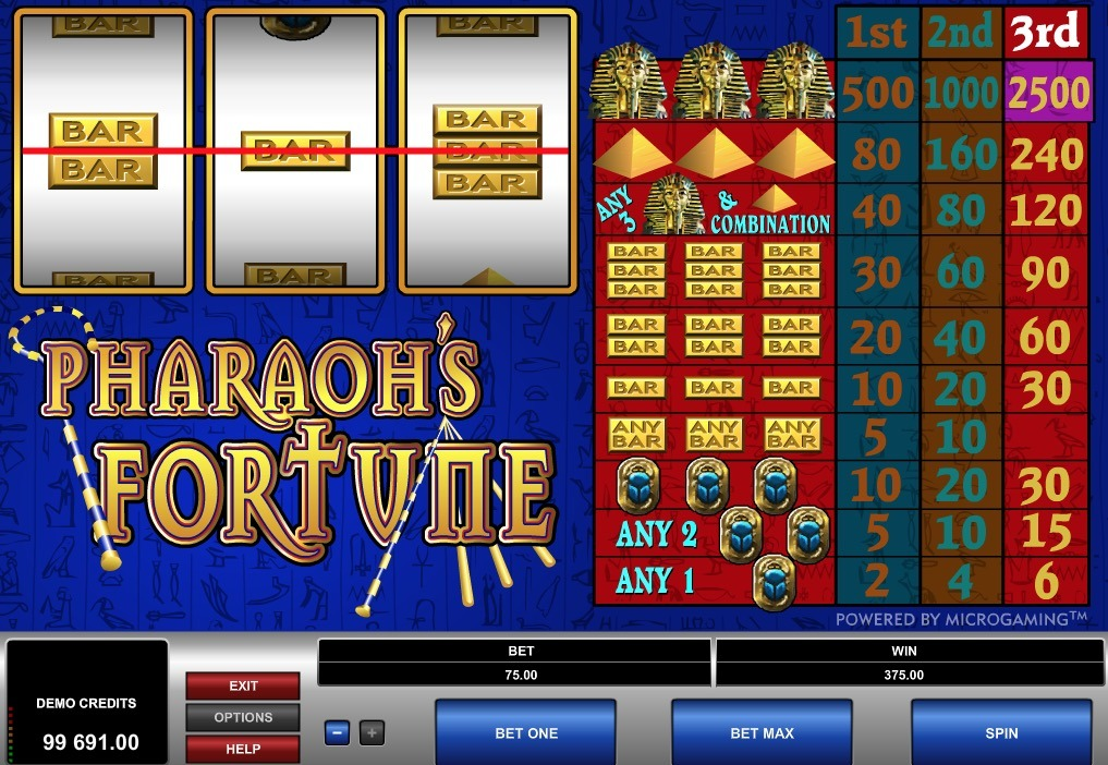 Pharaoh's Fortune Slot Game Online