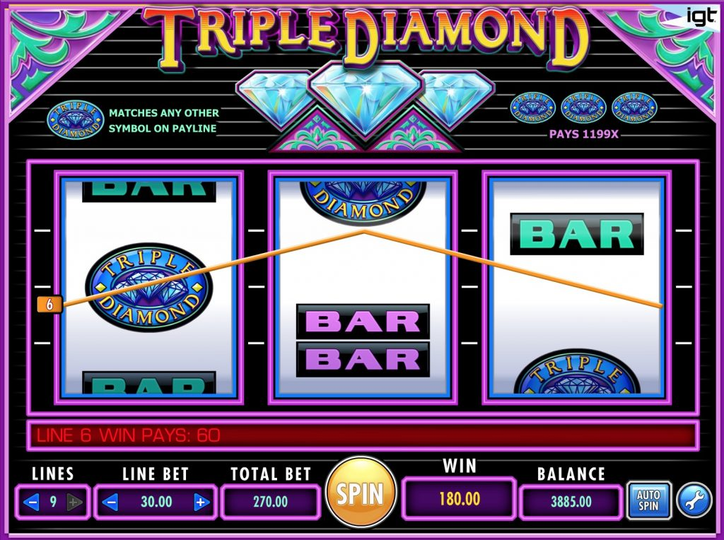 Triple Diamond Slot Machine Review
