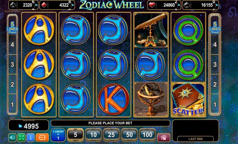 Zodiac Wheel Slot Machine Review